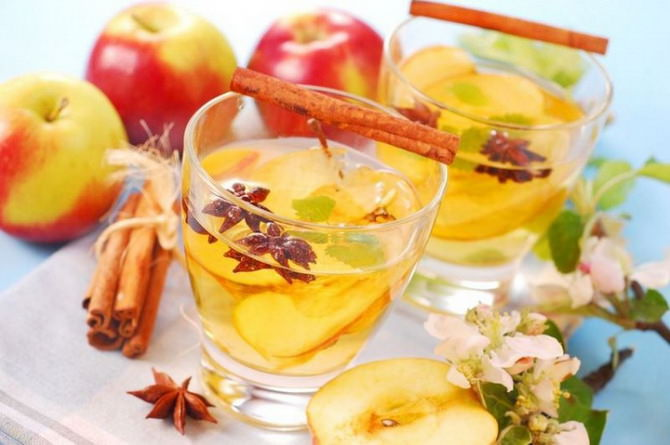 Рецепт сбитня на меду - 5 пошаговых фото в рецепте